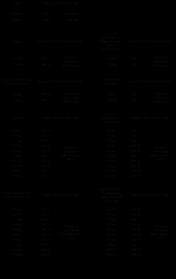 tabela_kosztow_dostawy